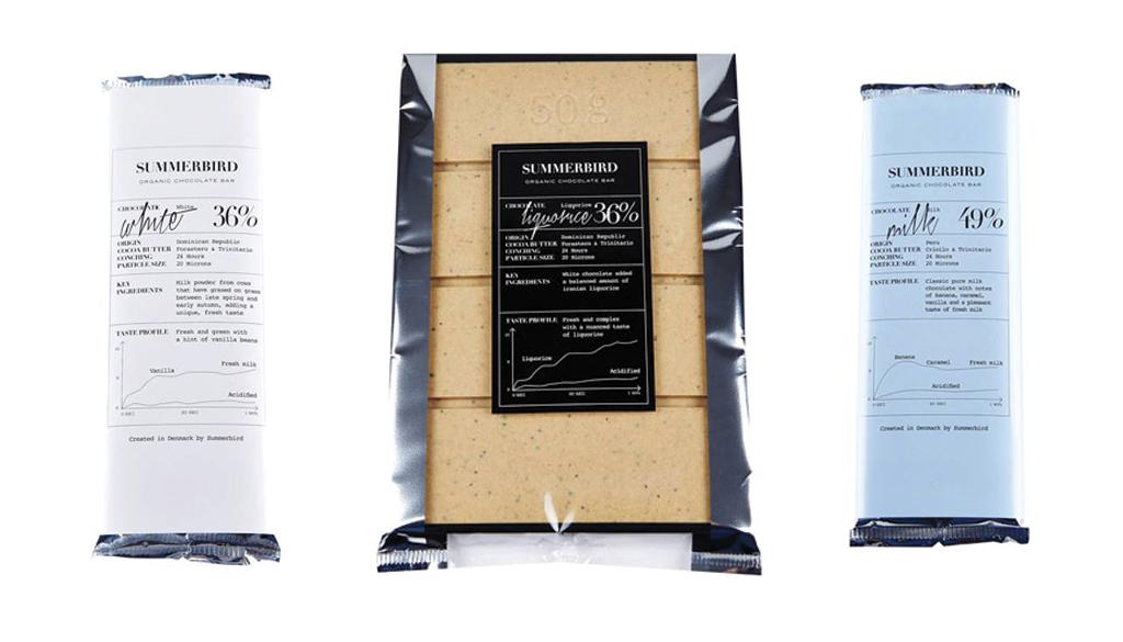 Chocolat : autant de packagings que de discours de marques